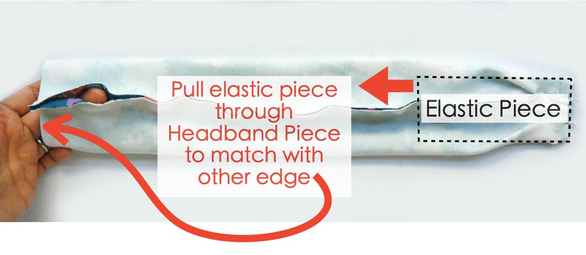 DIY headband with elastic piece. Text overlay showing to pull elastic piece through headband piece to match with other edge of headband