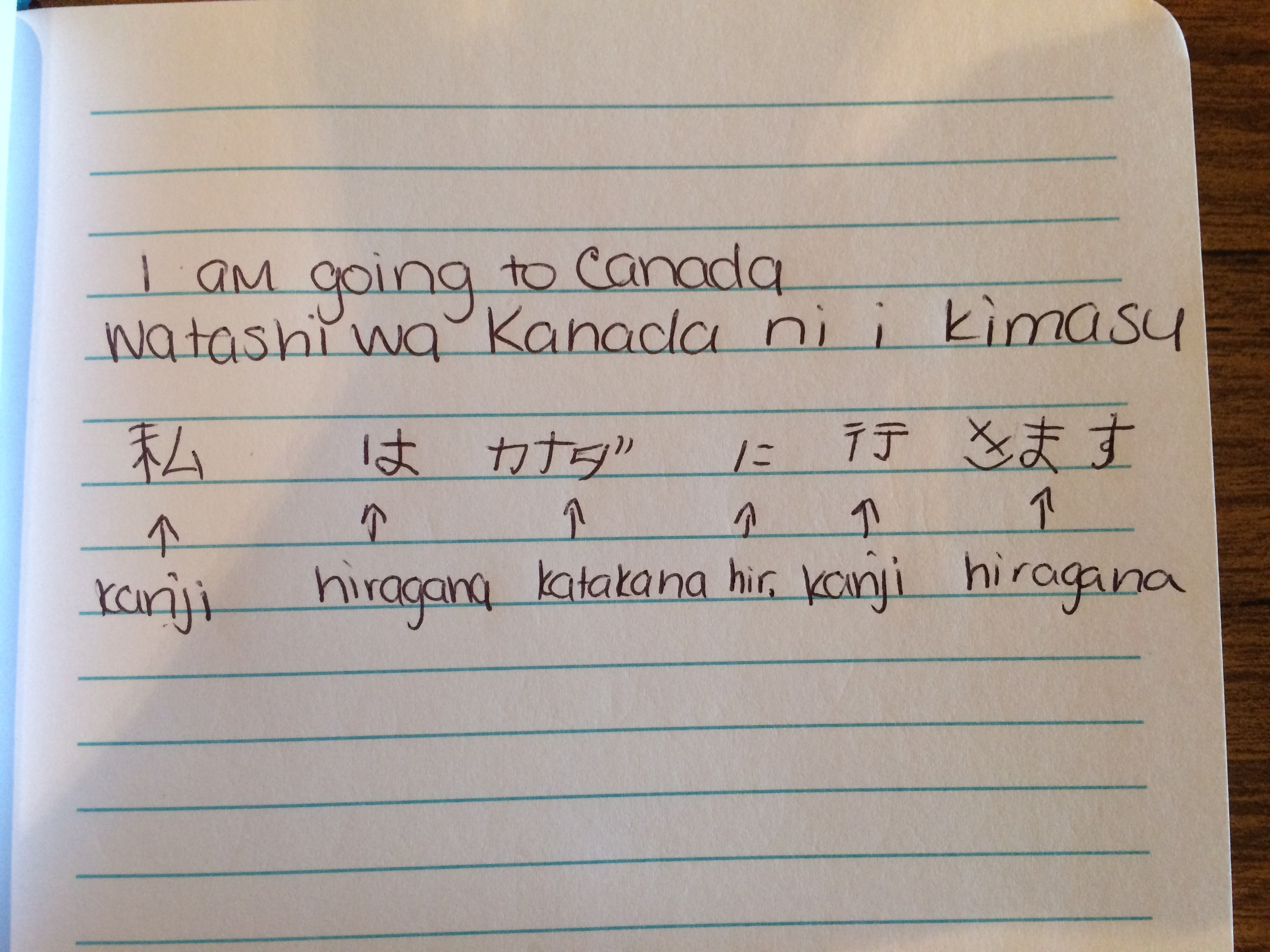 Learning Katakana