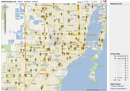Why are McDonalds and Burger King usually located near each other