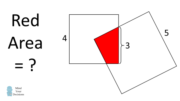 The Overlapping Squares Riddle