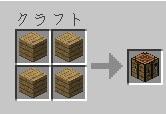 木材→作業台