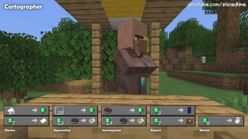 Cartógrafo de minecraft de aldeanos de intercambio comercial
