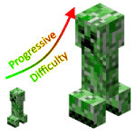 Progressive Difficulty Mod