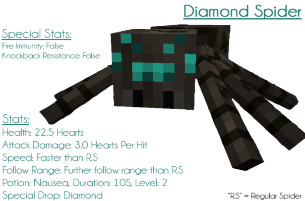 diamond-spider