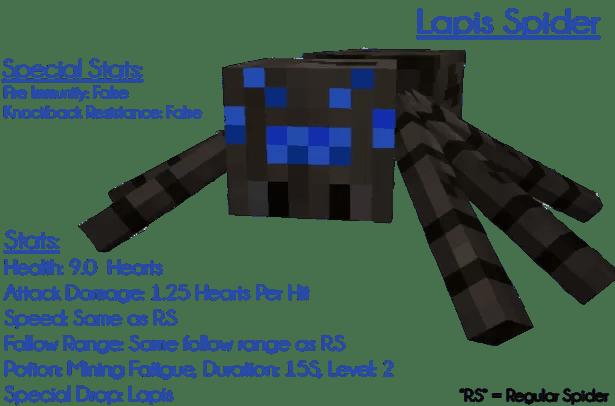 lapis spider