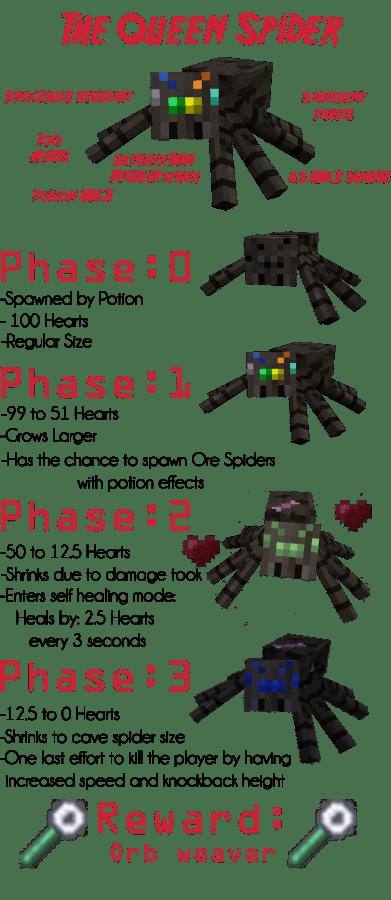 ore-spiders-2