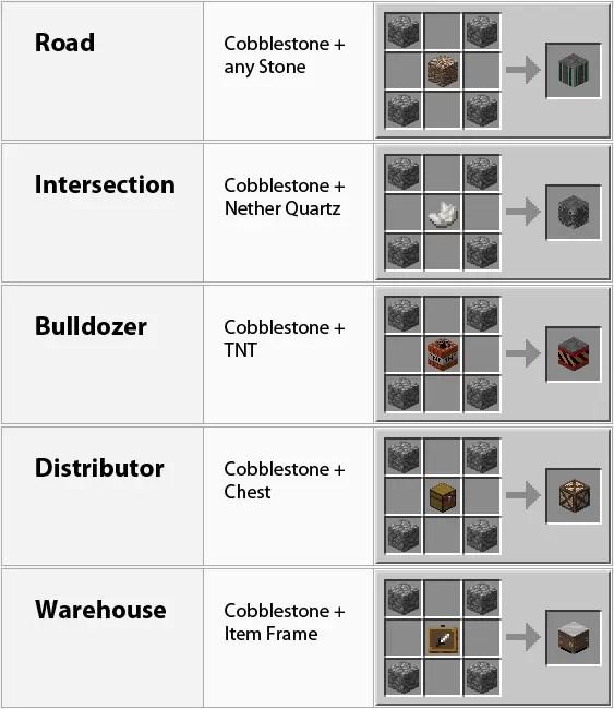 dooglamoo-cities-mod-workers-2