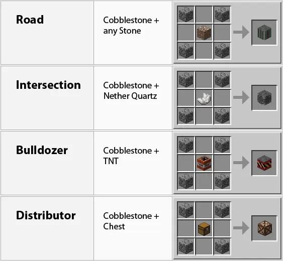 dooglamoo-cities-mod-workers
