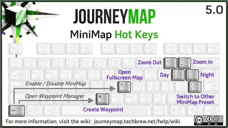 Journey Map Canreklonecco - Journey map para minecraft 1 11 2