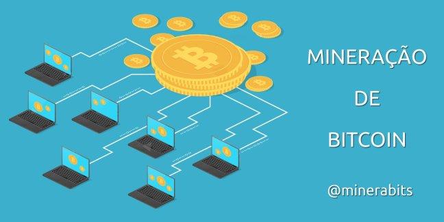 Lucros com Mineração de Bitcoin