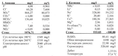 Химический состав КЭИ № 5