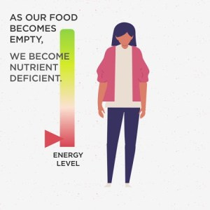 How can you maximize your nutrient intake?