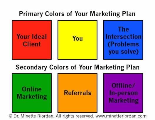 color wheel marketing plan