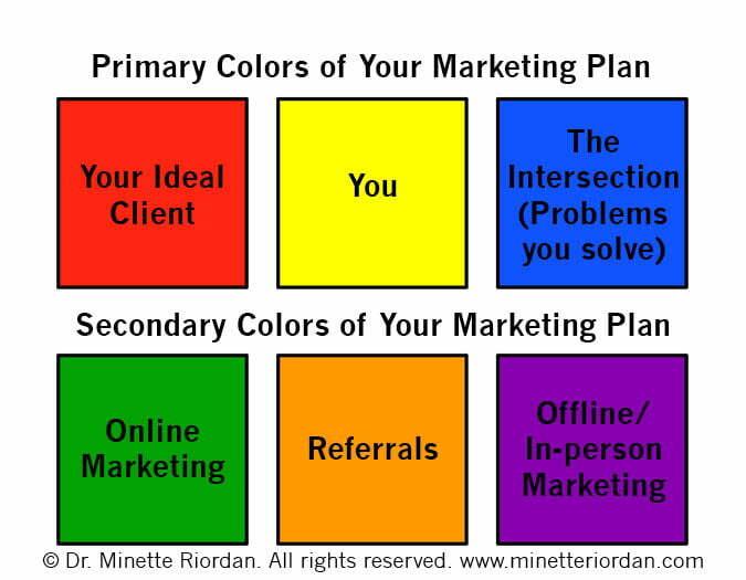 color wheel of marketing