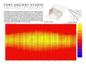 Perkins_Fort_Ancient_Studio_Ecotect2