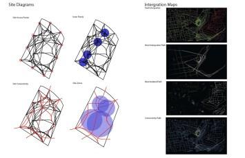 ARCH4001_FA14_Urban_Mobility_33