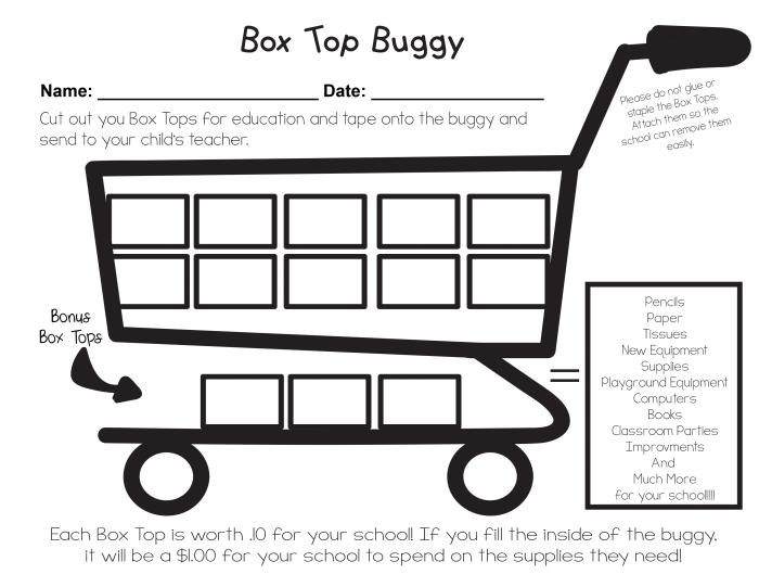 boxtopbuggy
