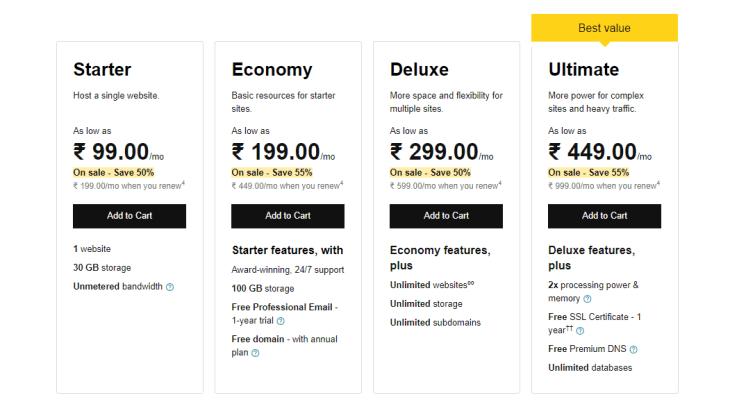 godaddy web hosting provider in india