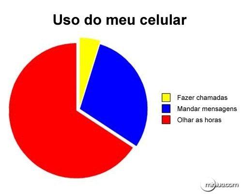 grafico23