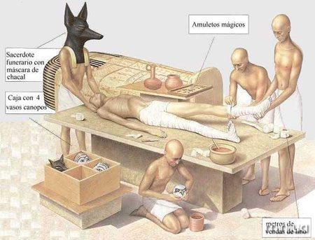 farao_embalsamado