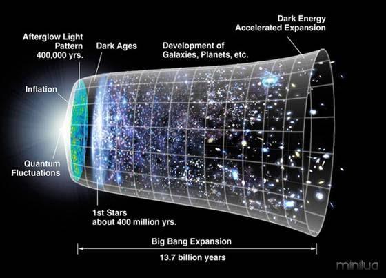 universoexpansion