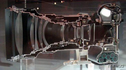 Uma máquina Canon e suas lentes