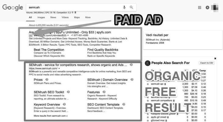annunci a pagamento di Google e confronto di ricerche organiche
