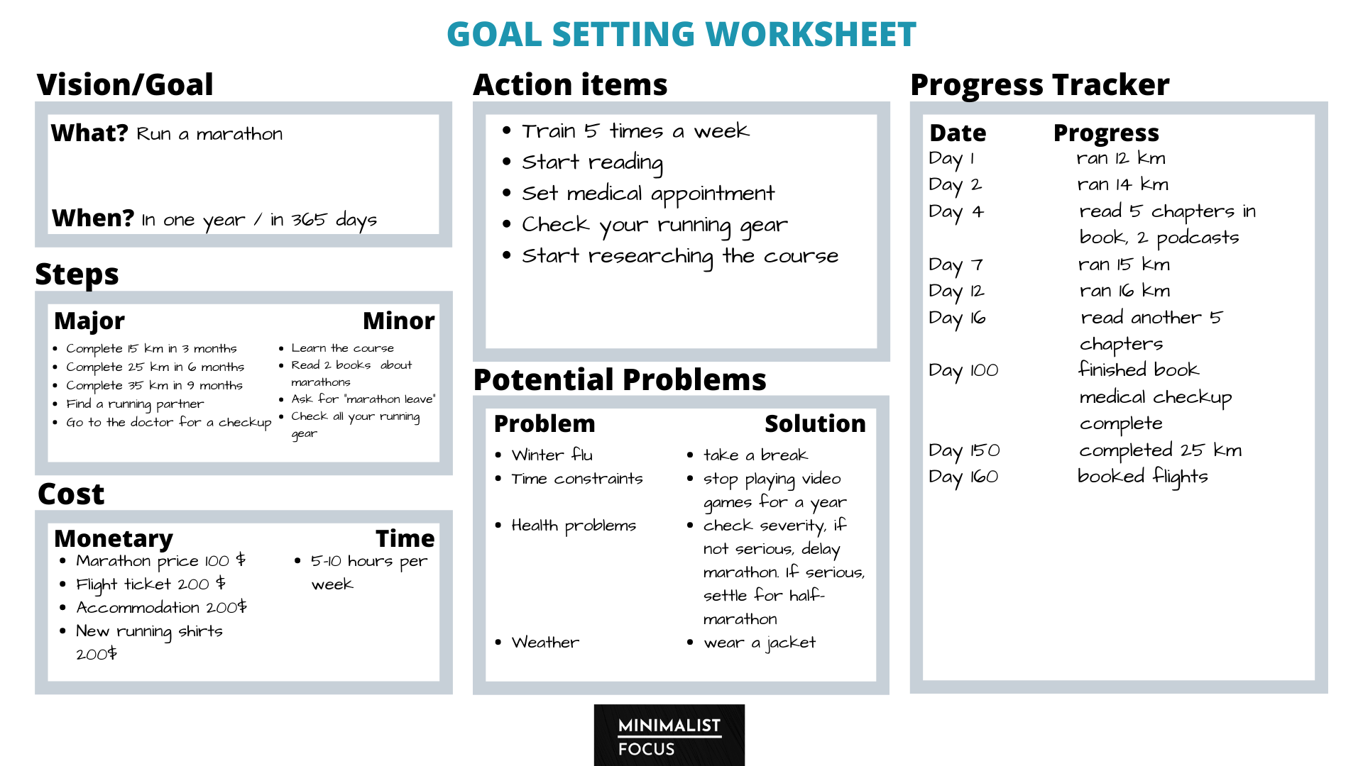 The Ultimate Goal Setting Worksheet