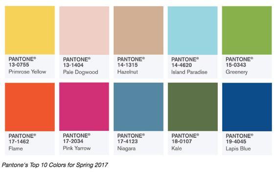 Pantone Trendfarben 2017