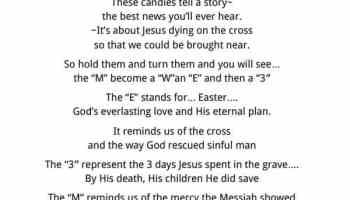 Images of Christian Easter Poems - The Miracle of Easter
