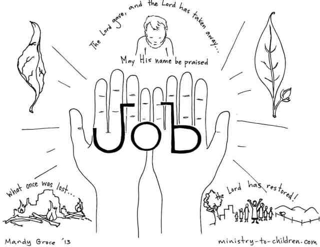 """The Book of Job"""" Bible Coloring Page"""