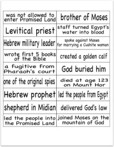 Aaron, Moses, and Joshua Worksheet