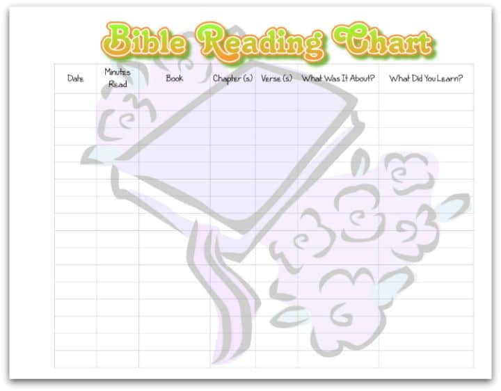 Printable Bible Reading Chart for Kids