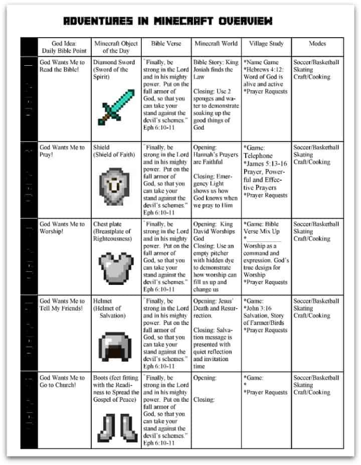 Curriculum Minecraft VBS