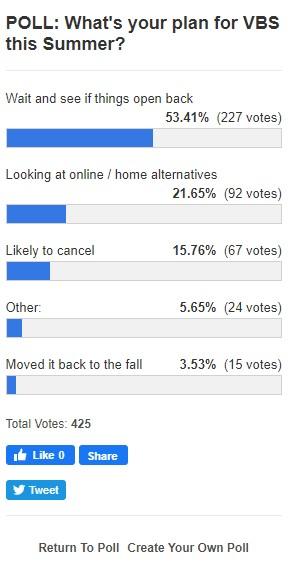 Virtual VBS Poll
