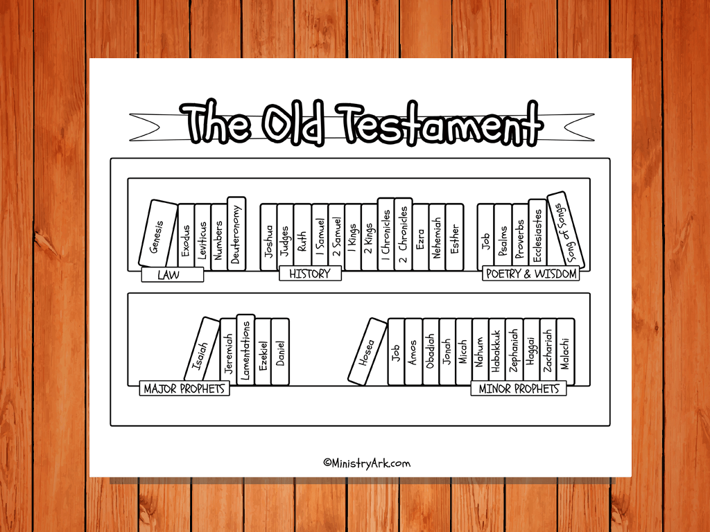 The Old Testament Bookcase Printable Ministryark