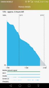 Mate-7-lollipop-battery-Graph.png