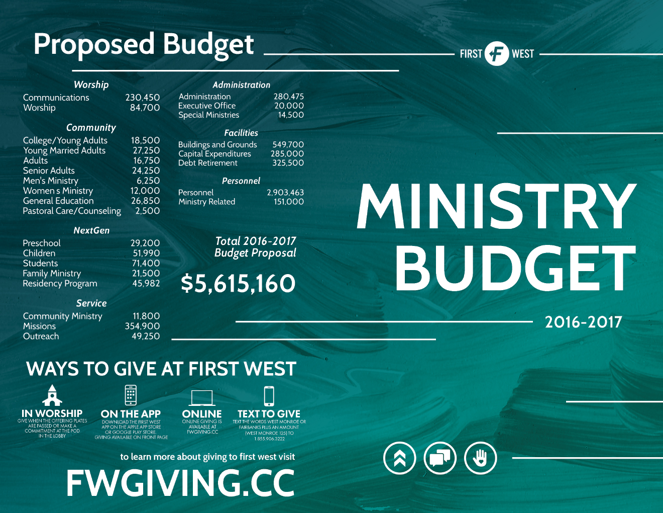 Budget Communication