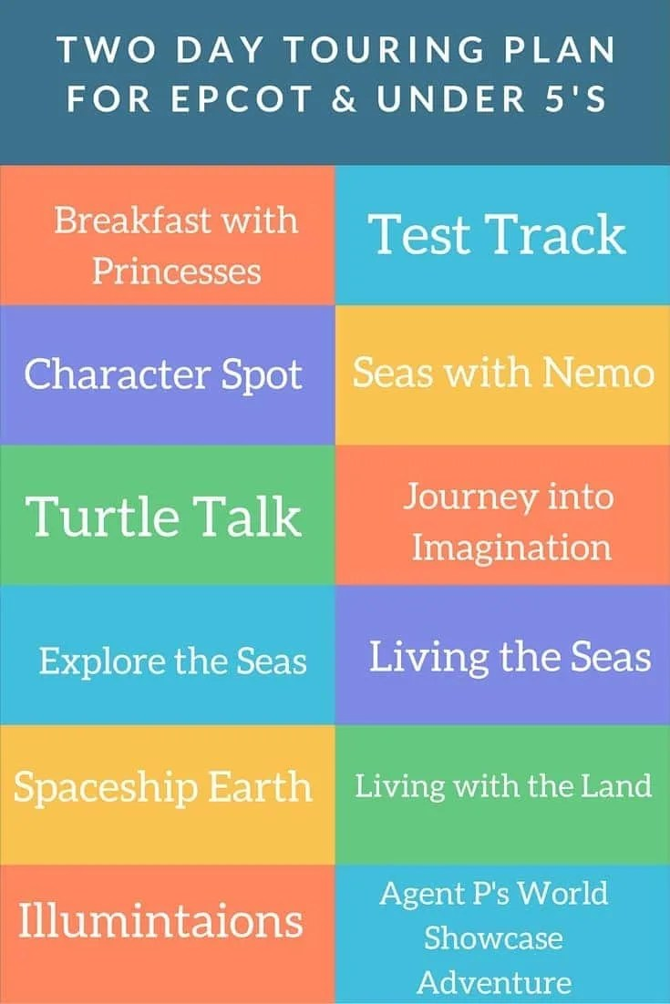 Walt Disney World Epcot Two Day Touring Plan with Under 5's
