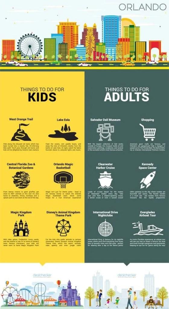 Orlando-Infographics-min