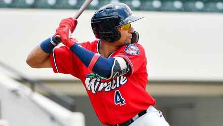 For Twins, Prospects In Mirror May be Closer than They Appear
