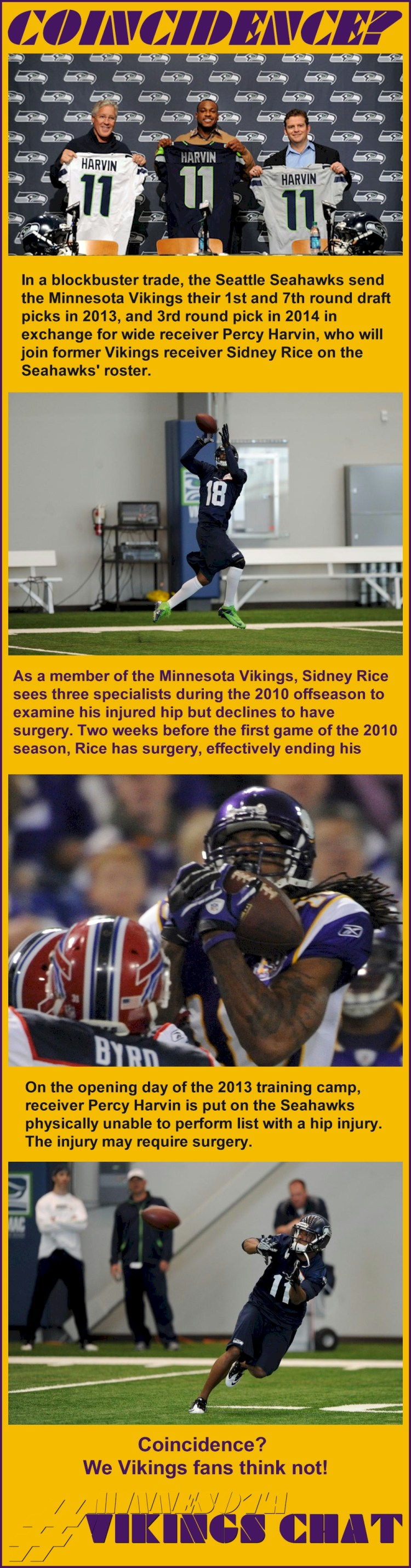 Infographic - The Sidney Rice/Percy Harvin Injury Connection
