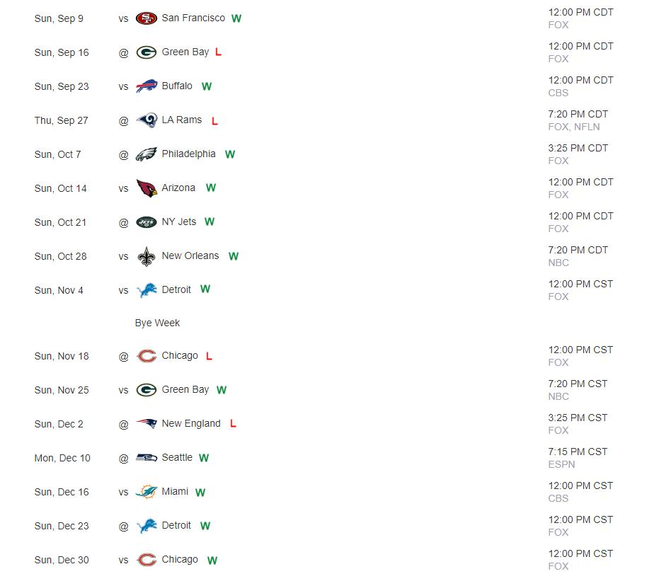 Minnesota VIkings 2018 Regular Season Schedule