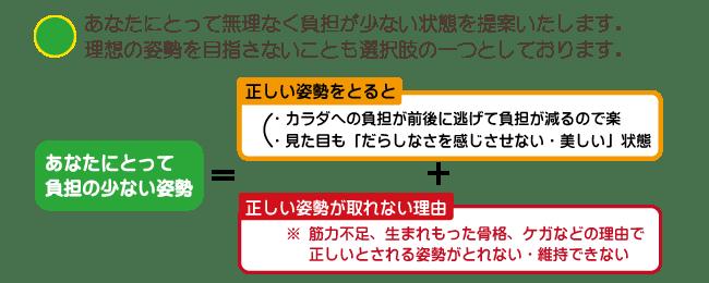 コンセプト-03-1