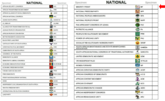 Where to find the MF on the National Ballot Sheet