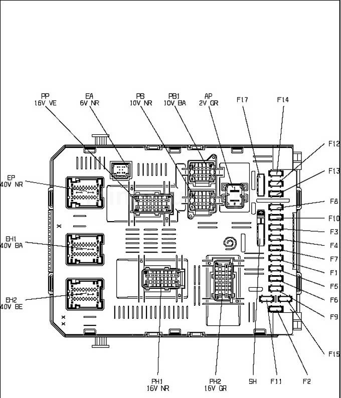Citroen C3 Central Locking Wiring Diagram