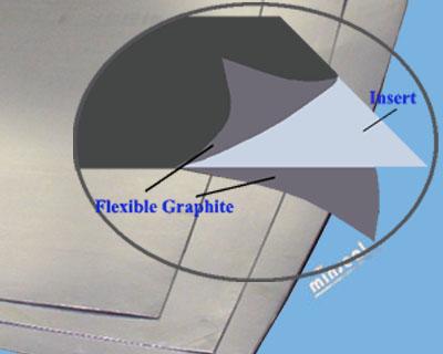 Graphite Gasket Sheet Laminate