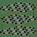 Graphite Atomic Structure, Flexible Graphite Grafoil