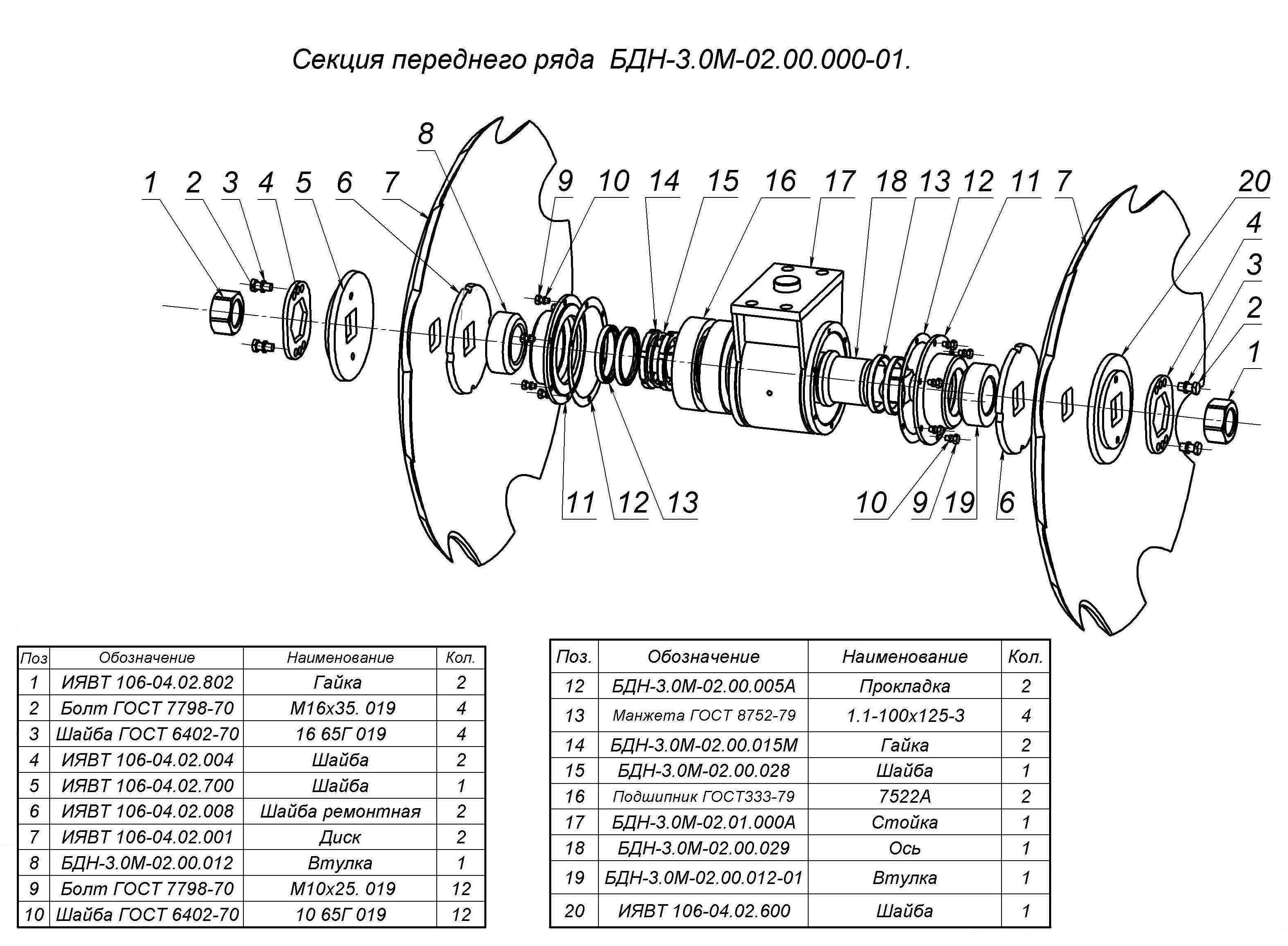 Spare Parts For Harrow Hinged Disc Reclamation Bdn 3 0m