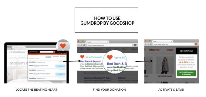 Coupon codes made simple with Gumdrop by Goodshop